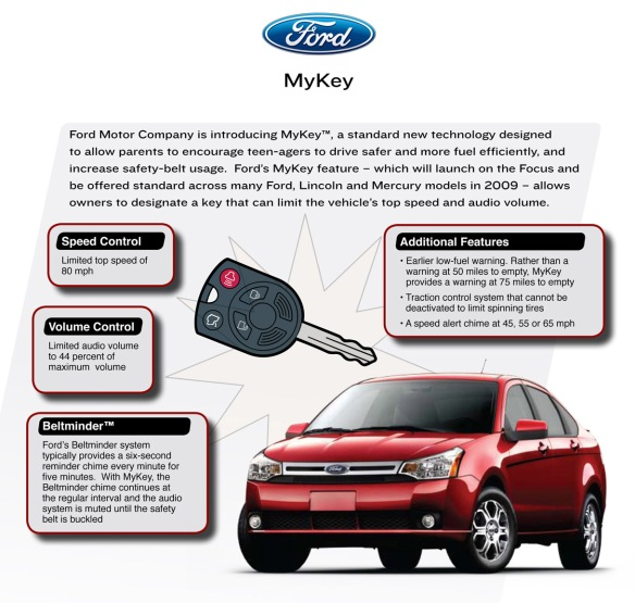 Ford Introduces MyKey(TM)